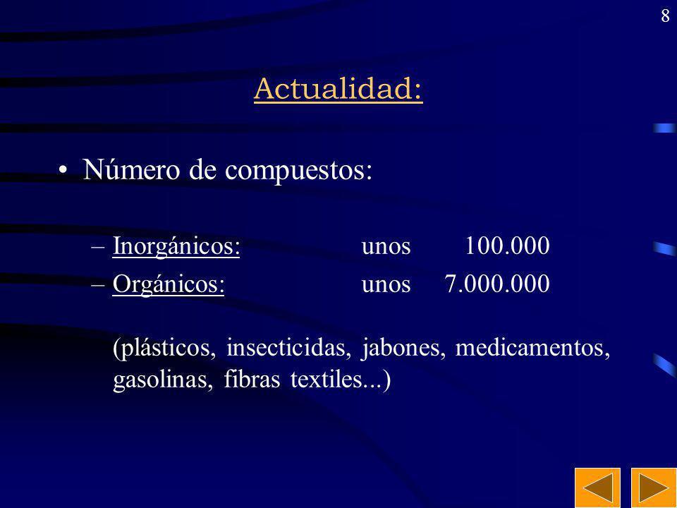 Actualidad: Número de compuestos: Inorgánicos: unos 100.000