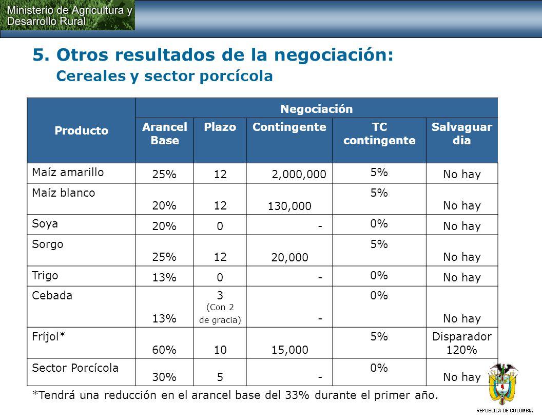 6. Apertura con cláusulas de equidad Programa Agro, Ingreso Seguro , AIS Apoyos directos para mejorar la competitividad y la productividad: