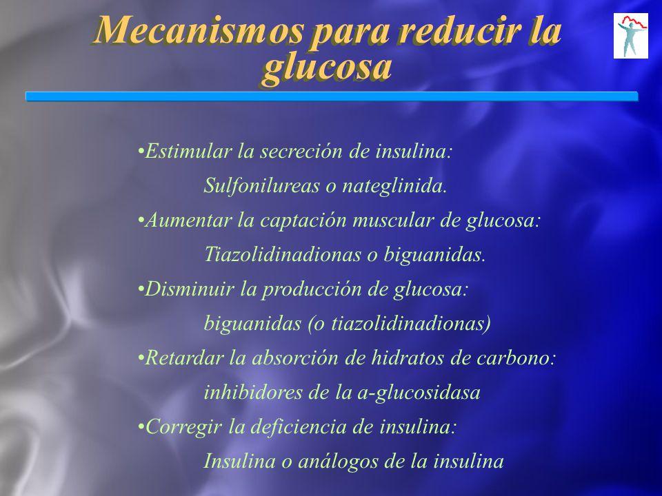 Mecanismos para reducir la glucosa