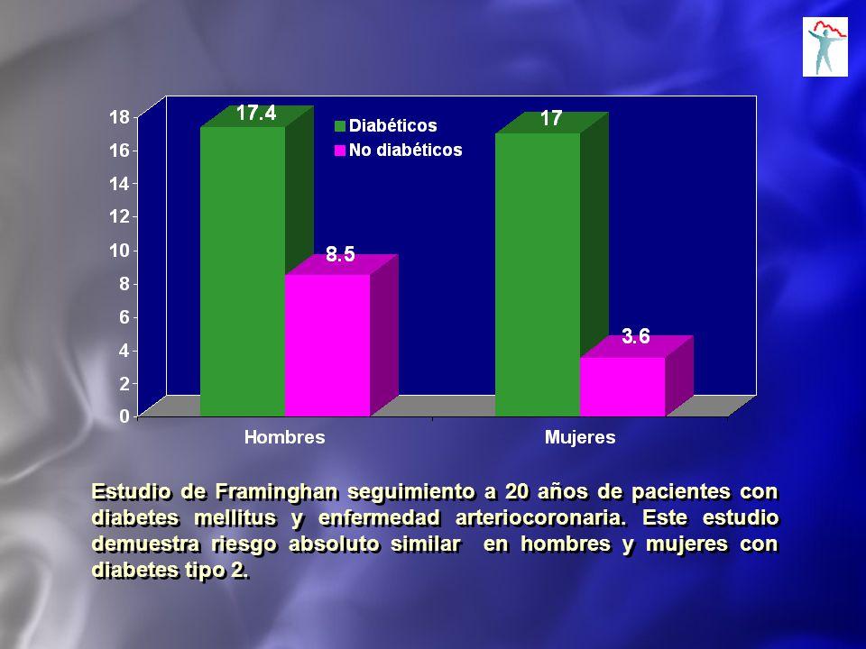 Estudio de Framinghan seguimiento a 20 años de pacientes con diabetes mellitus y enfermedad arteriocoronaria.