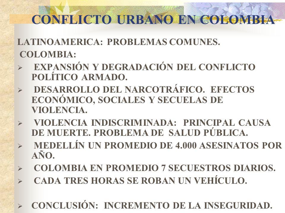 CONFLICTO URBANO EN COLOMBIA