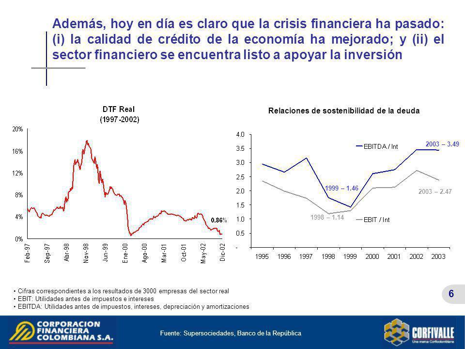 Relaciones de sostenibilidad de la deuda