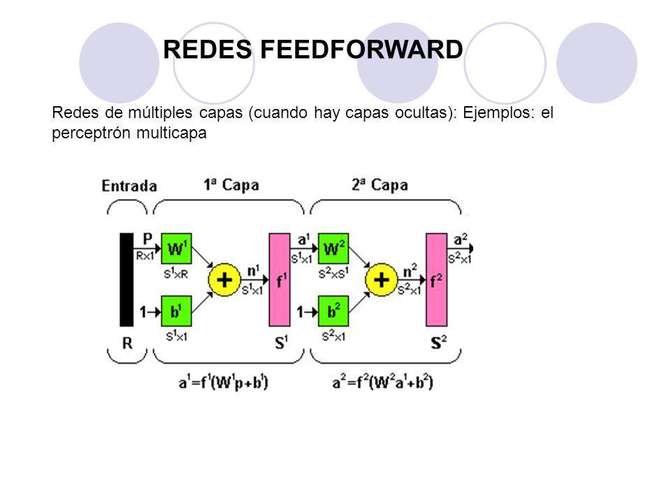 REDES FEEDFORWARD Redes de múltiples capas (cuando hay capas ocultas): Ejemplos: el perceptrón multicapa.