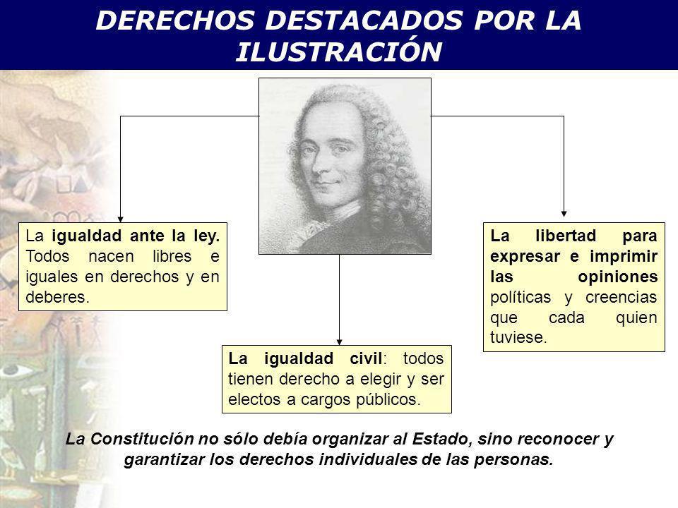 DERECHOS DESTACADOS POR LA ILUSTRACIÓN