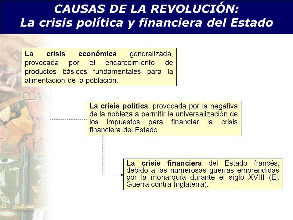 CAUSAS DE LA REVOLUCIÓN: La crisis política y financiera del Estado