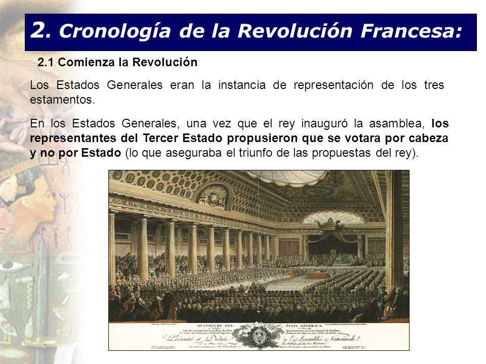 2. Cronología de la Revolución Francesa: