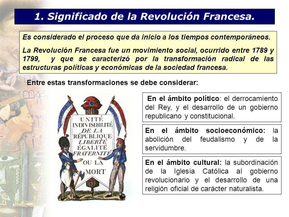 1. Significado de la Revolución Francesa.