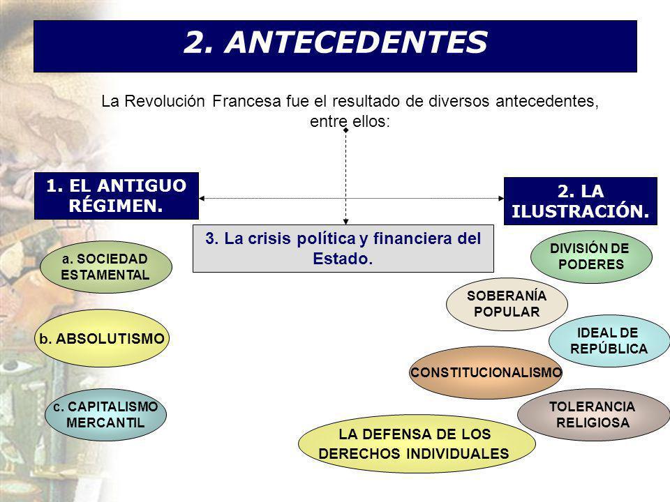3. La crisis política y financiera del Estado. DERECHOS INDIVIDUALES