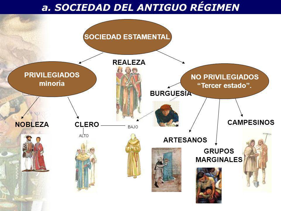 a. SOCIEDAD DEL ANTIGUO RÉGIMEN