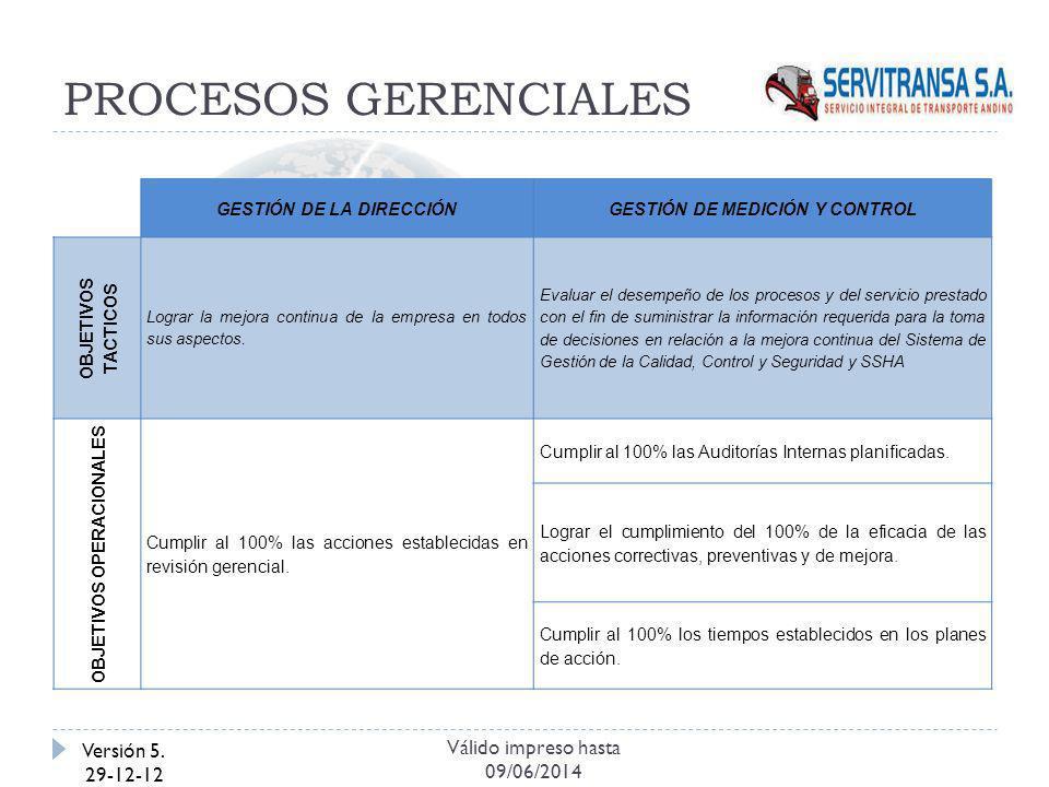 PROCESOS GERENCIALES Versión 5. Válido impreso hasta 29-12-12