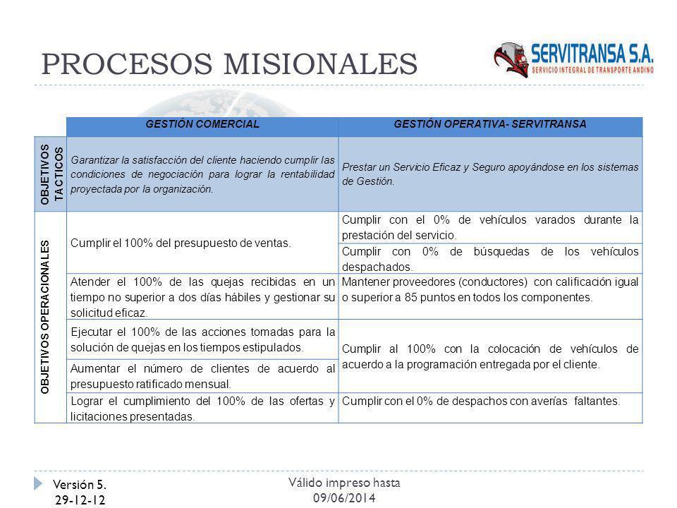 GESTIÓN OPERATIVA- SERVITRANSA OBJETIVOS OPERACIONALES