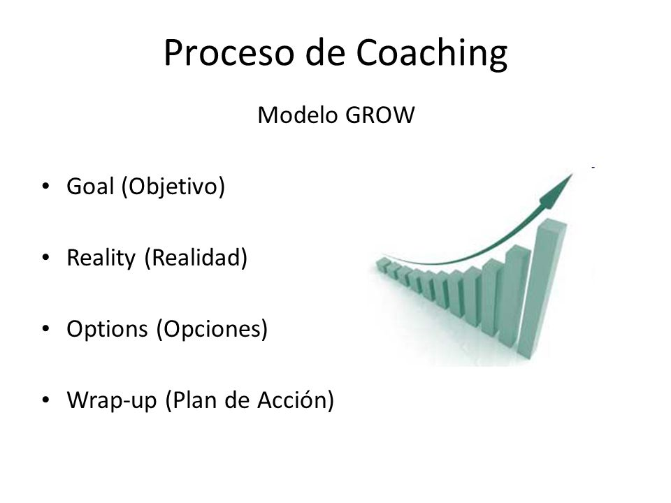 Proceso de Coaching Modelo GROW Goal (Objetivo) Reality (Realidad)
