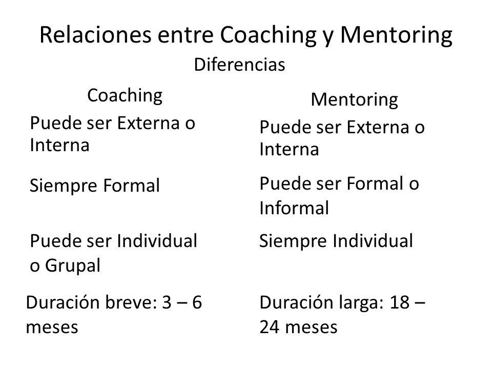Relaciones entre Coaching y Mentoring