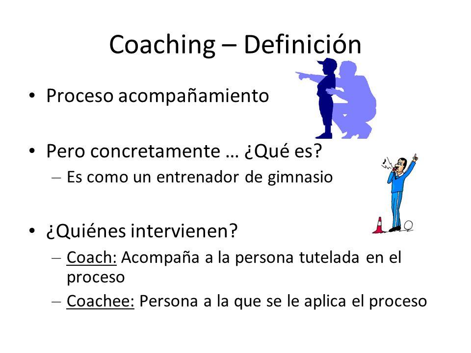 Coaching – Definición Proceso acompañamiento