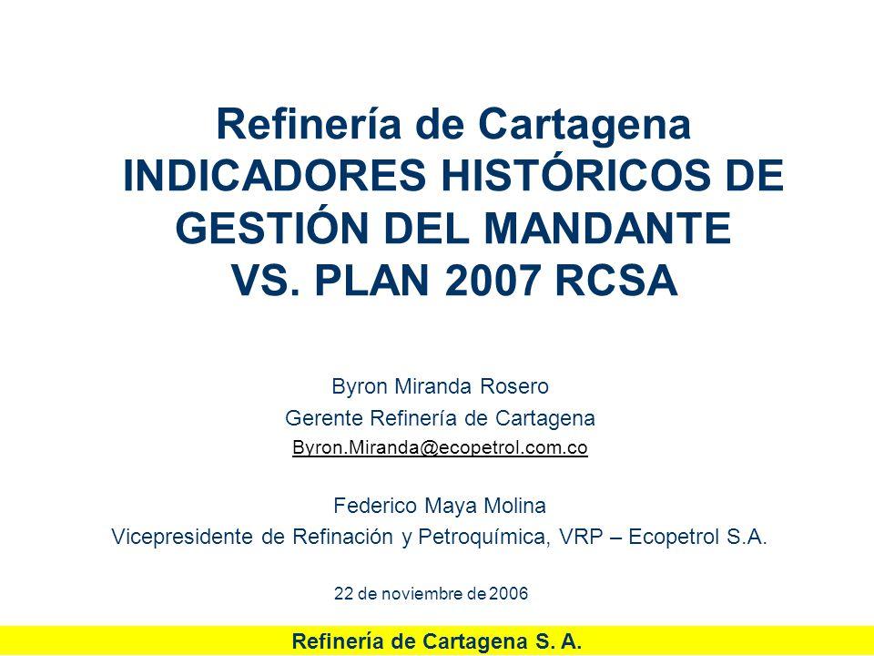 Refinería de Cartagena INDICADORES HISTÓRICOS DE GESTIÓN DEL MANDANTE VS. PLAN 2007 RCSA