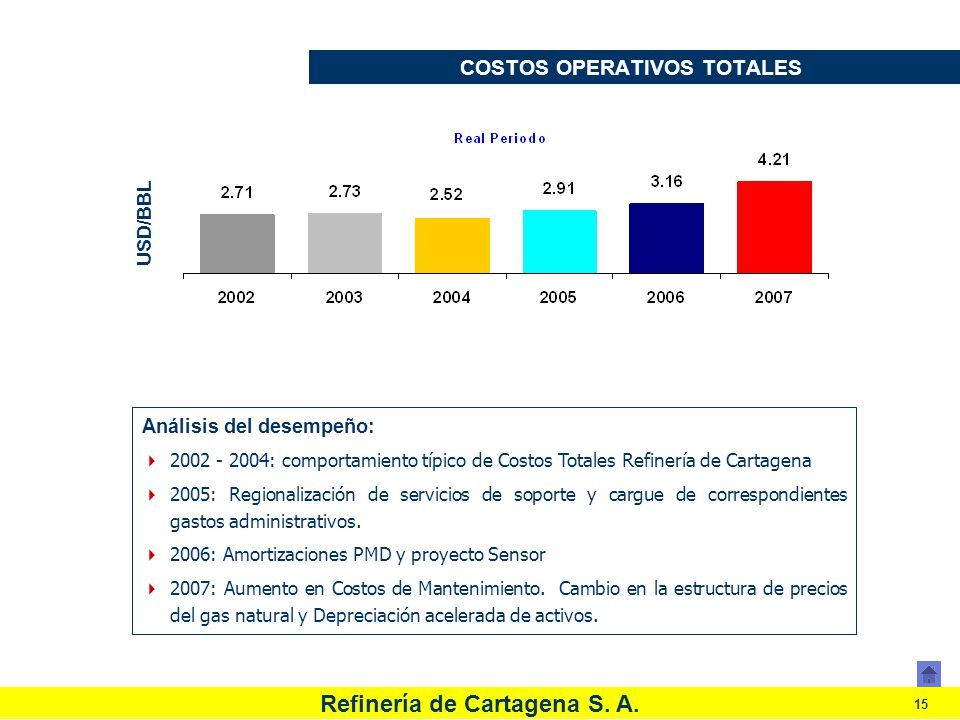 COSTOS OPERATIVOS TOTALES