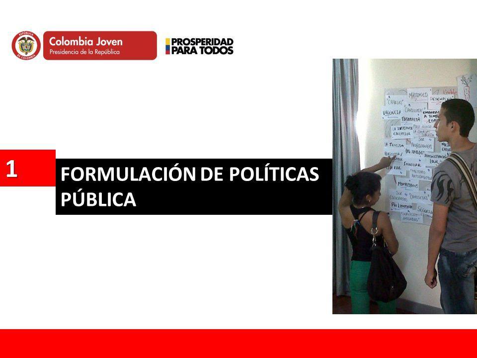 1 FORMULACIÓN DE POLÍTICAS PÚBLICA