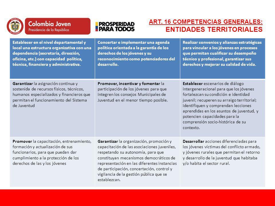 ART. 16 COMPETENCIAS GENERALES: ENTIDADES TERRITORIALES