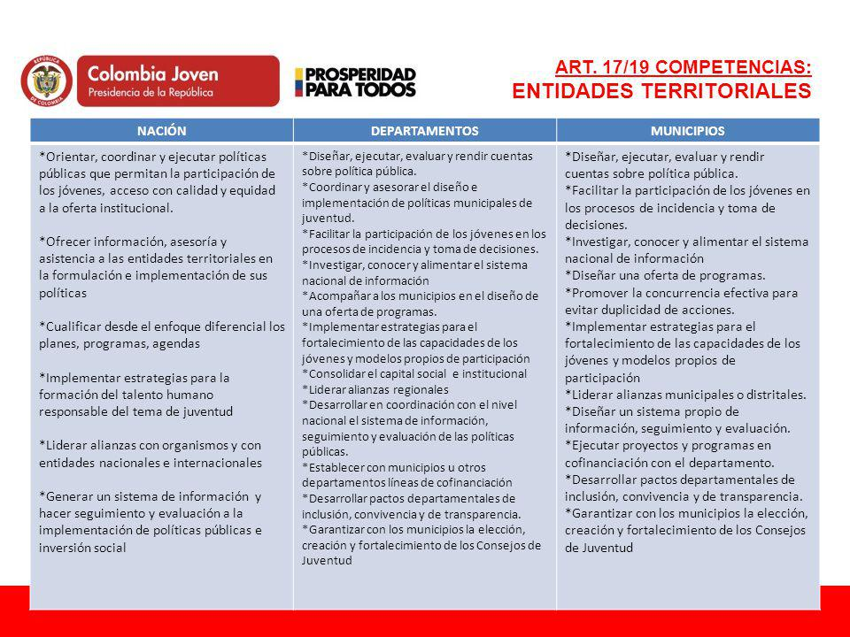 ART. 17/19 COMPETENCIAS: ENTIDADES TERRITORIALES