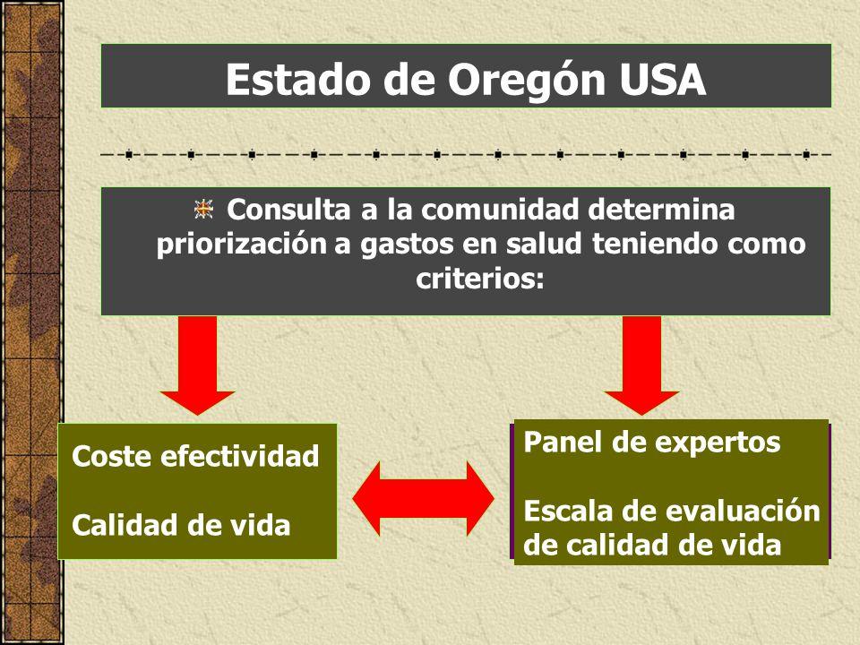 Estado de Oregón USA Consulta a la comunidad determina priorización a gastos en salud teniendo como criterios: