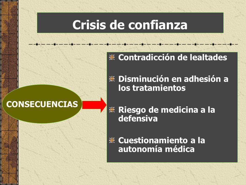 Crisis de confianza Contradicción de lealtades