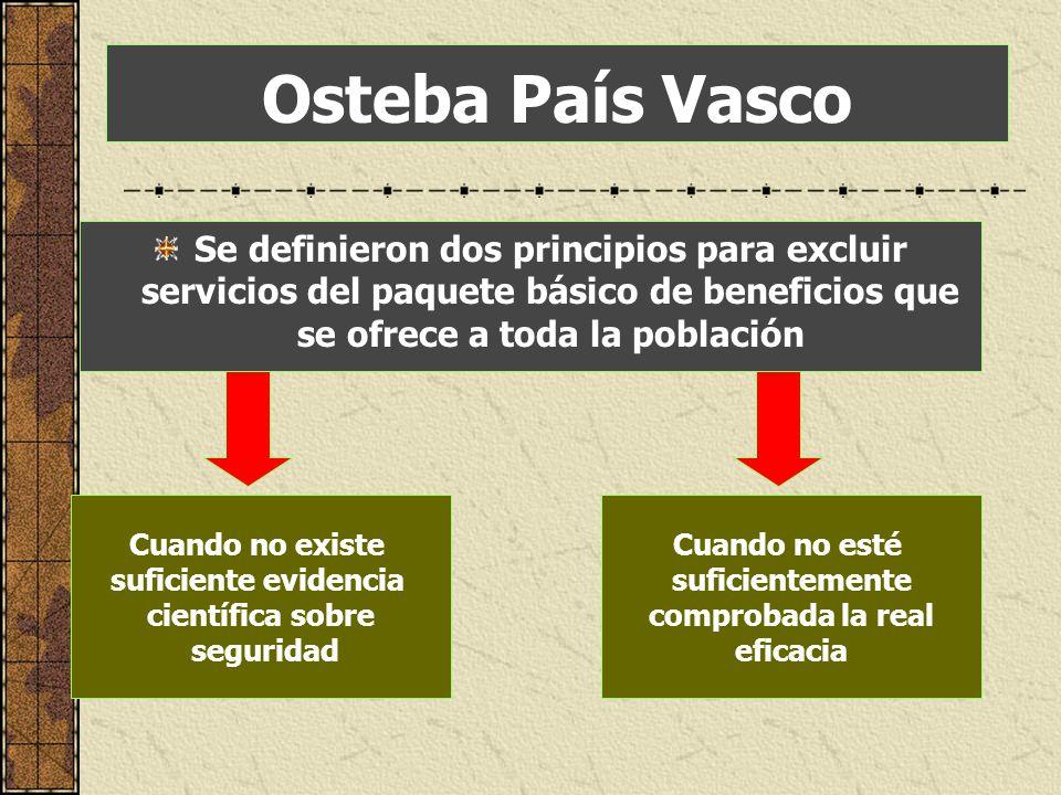 Osteba País Vasco Se definieron dos principios para excluir servicios del paquete básico de beneficios que se ofrece a toda la población.