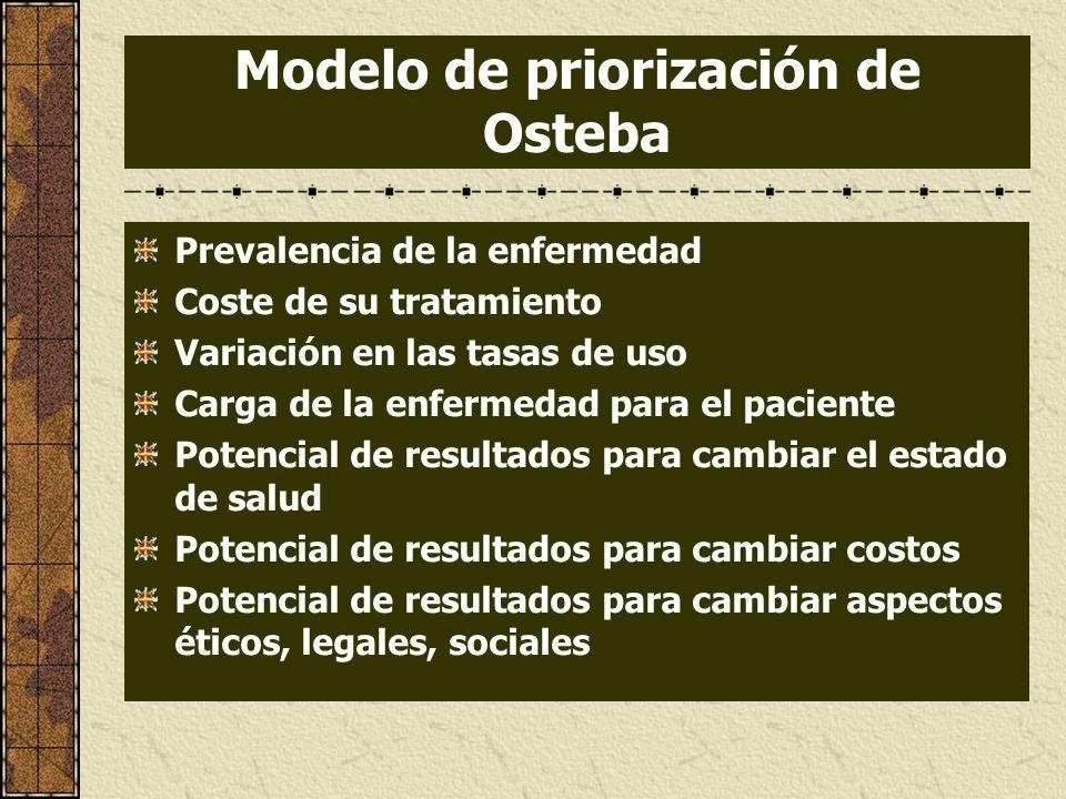 Modelo de priorización de Osteba