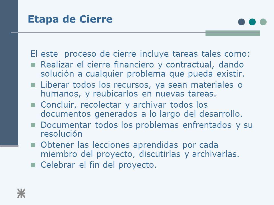 Etapa de Cierre El este proceso de cierre incluye tareas tales como: