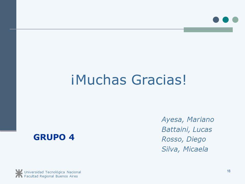 ¡Muchas Gracias! GRUPO 4 Ayesa, Mariano Battaini, Lucas Rosso, Diego