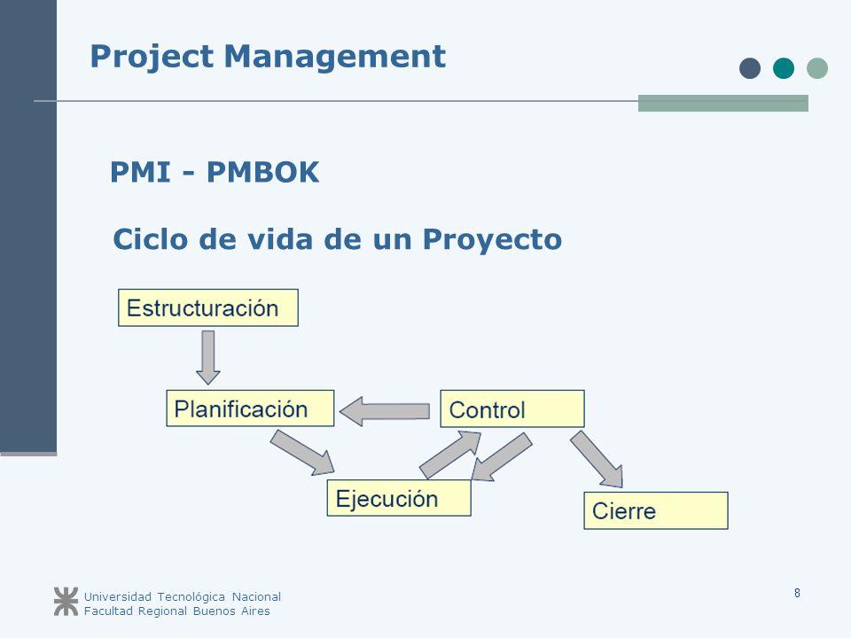 Project Management PMI - PMBOK Ciclo de vida de un Proyecto 8 8
