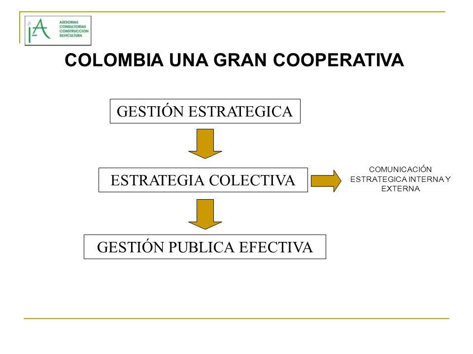 COLOMBIA UNA GRAN COOPERATIVA