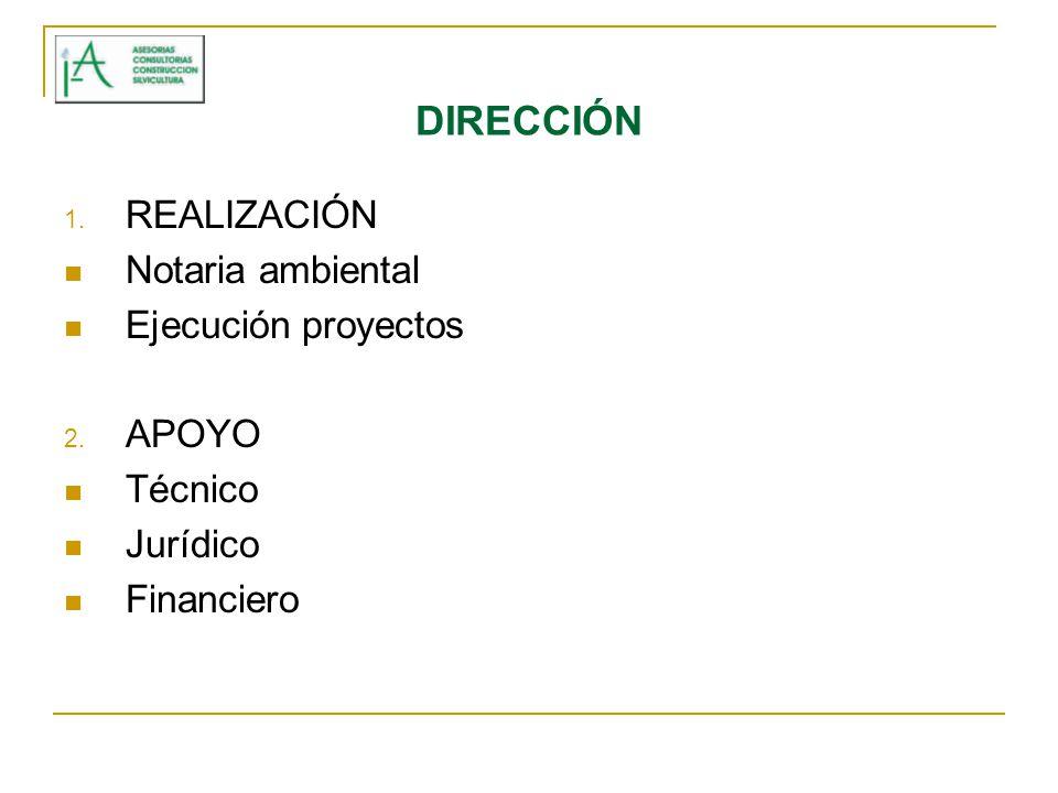 DIRECCIÓN REALIZACIÓN Notaria ambiental Ejecución proyectos APOYO