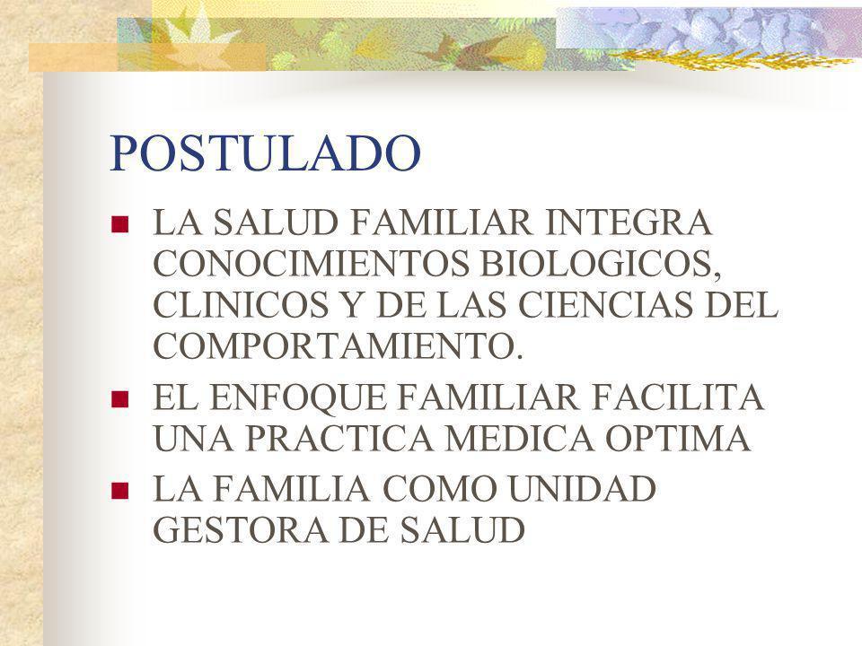 POSTULADO LA SALUD FAMILIAR INTEGRA CONOCIMIENTOS BIOLOGICOS, CLINICOS Y DE LAS CIENCIAS DEL COMPORTAMIENTO.