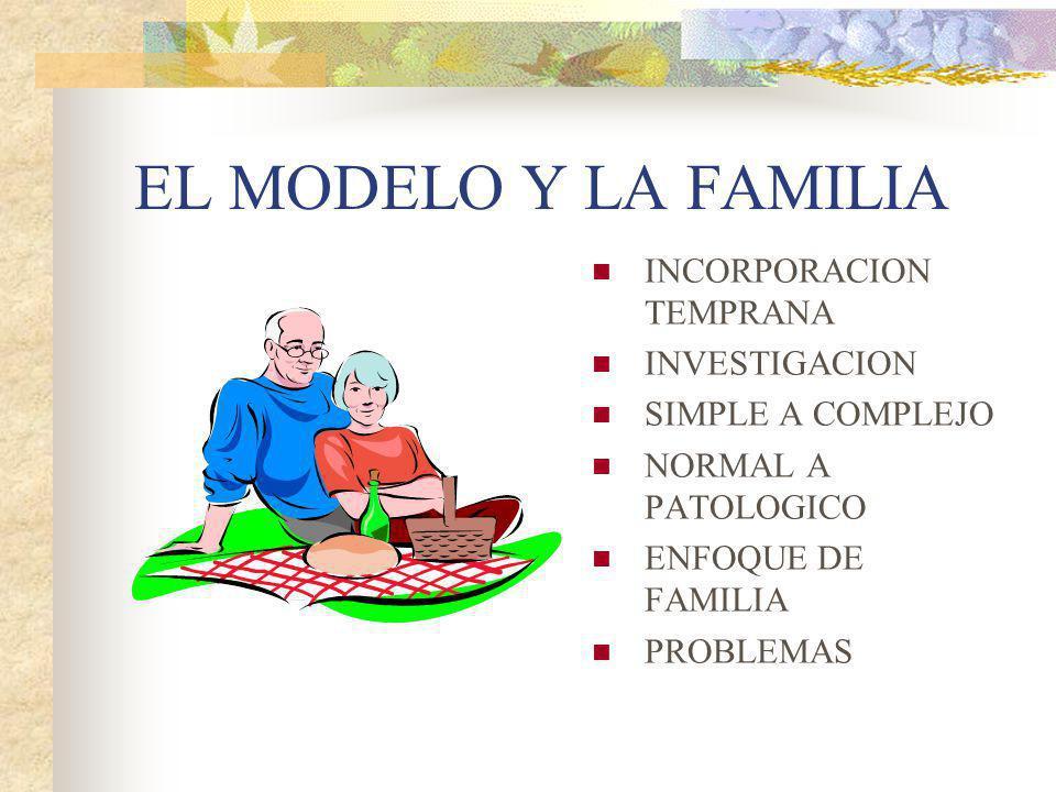 EL MODELO Y LA FAMILIA INCORPORACION TEMPRANA INVESTIGACION