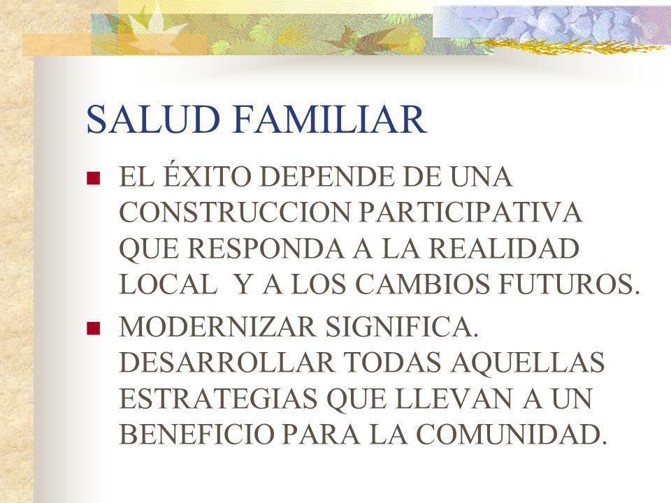 SALUD FAMILIAR EL ÉXITO DEPENDE DE UNA CONSTRUCCION PARTICIPATIVA QUE RESPONDA A LA REALIDAD LOCAL Y A LOS CAMBIOS FUTUROS.