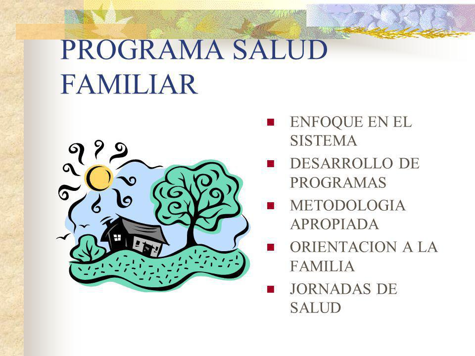 PROGRAMA SALUD FAMILIAR