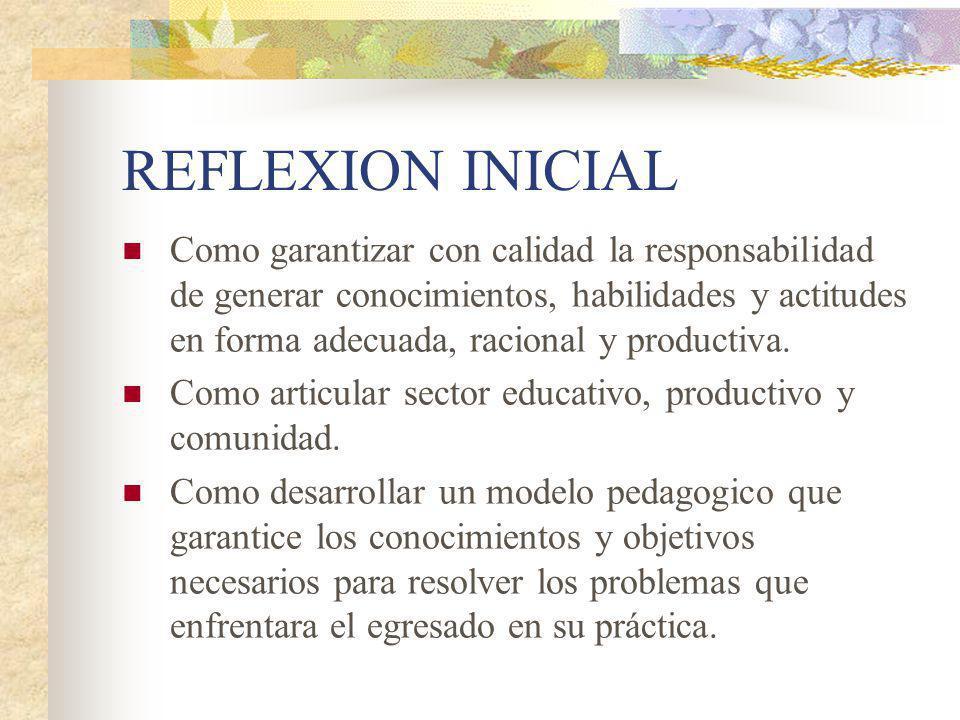REFLEXION INICIAL
