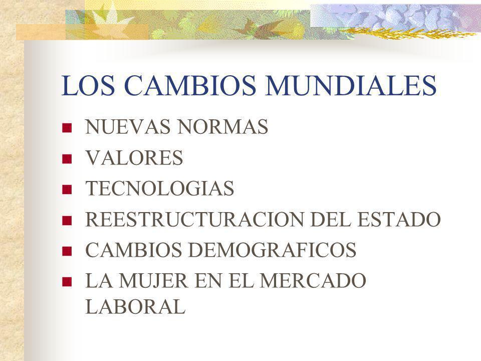 LOS CAMBIOS MUNDIALES NUEVAS NORMAS VALORES TECNOLOGIAS