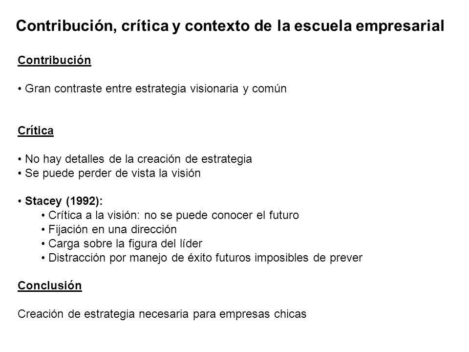 Contribución, crítica y contexto de la escuela empresarial