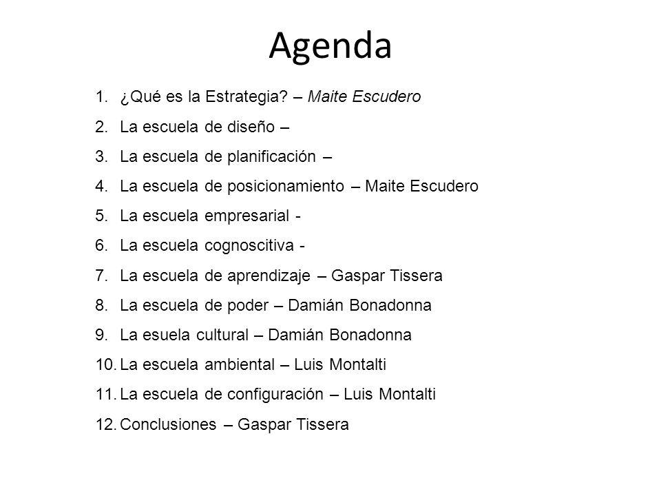 Agenda ¿Qué es la Estrategia – Maite Escudero La escuela de diseño –
