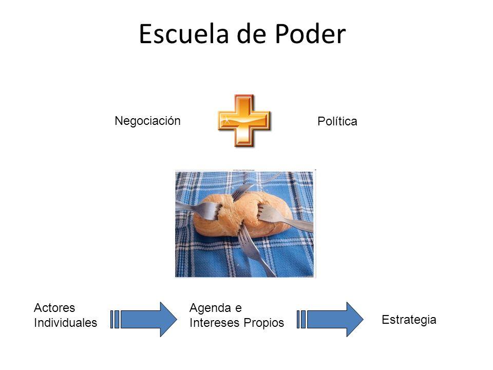 Escuela de Poder Negociación Política Actores Individuales