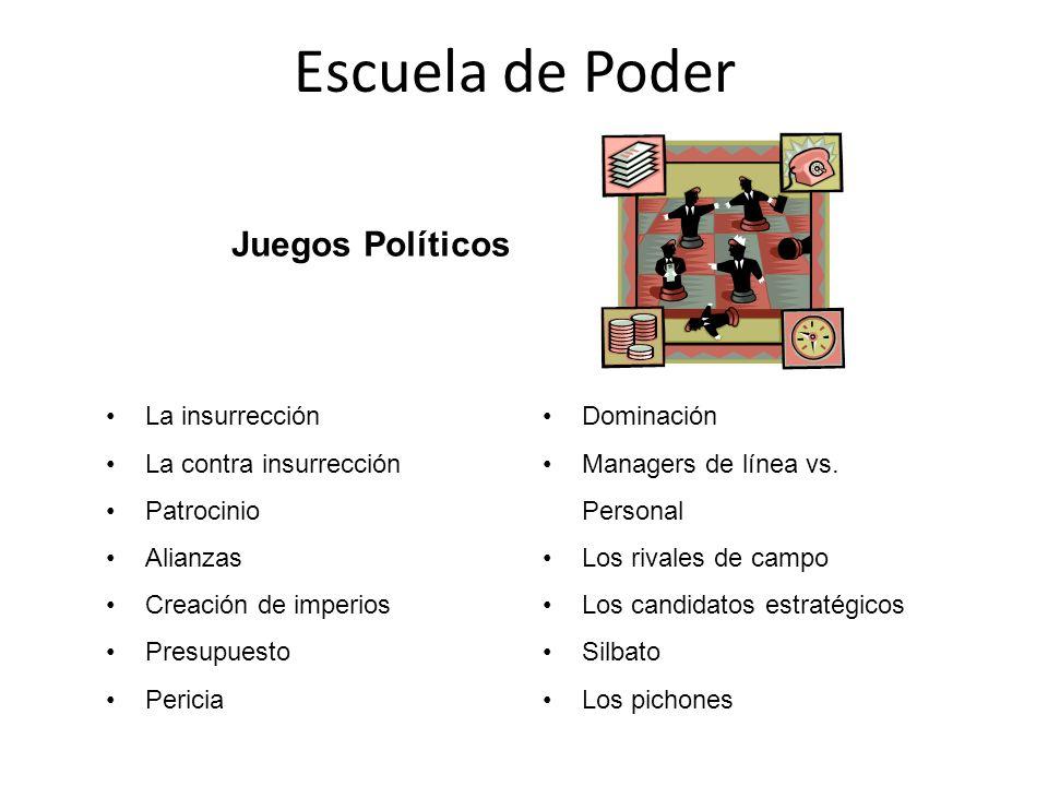 Escuela de Poder Juegos Políticos La insurrección