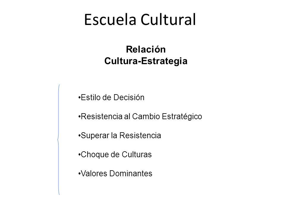 Relación Cultura-Estrategia