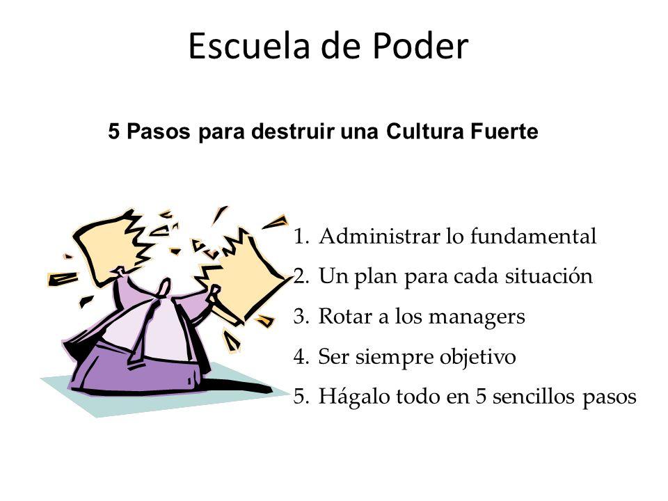 5 Pasos para destruir una Cultura Fuerte