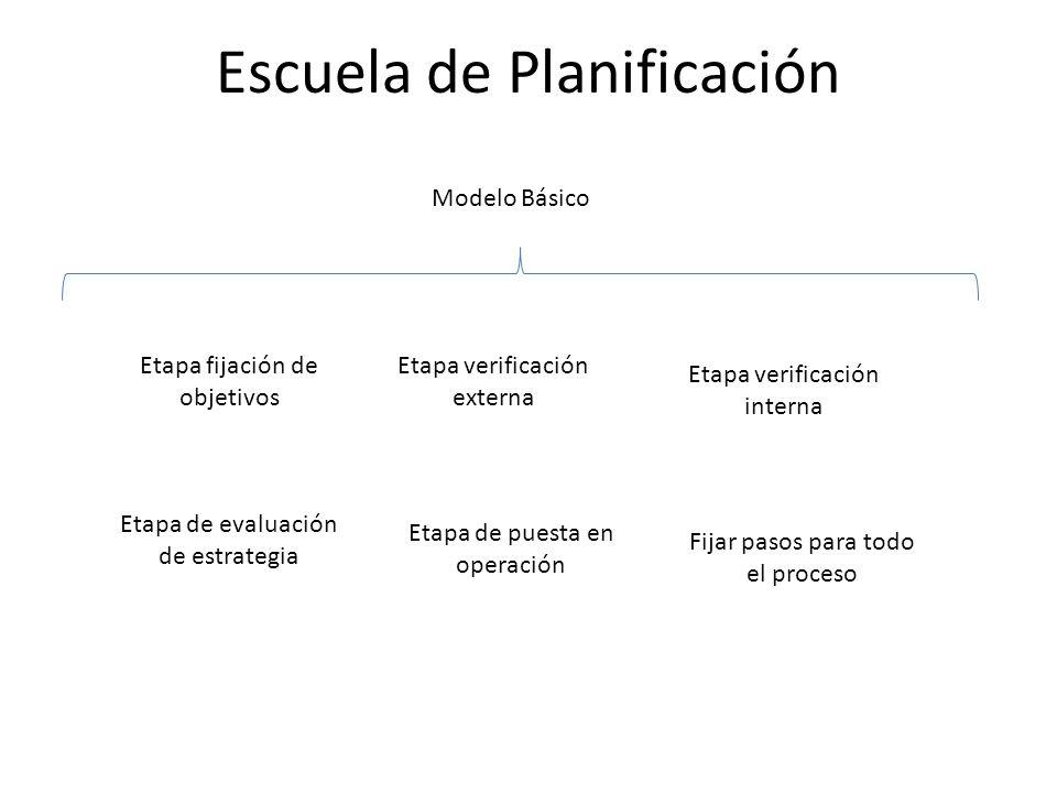 Escuela de Planificación