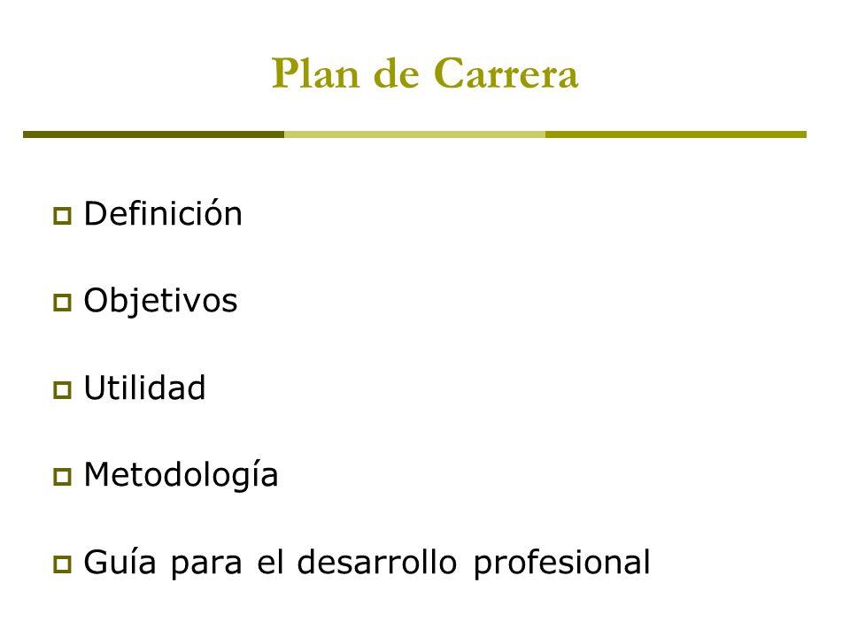 Plan de Carrera Definición Objetivos Utilidad Metodología
