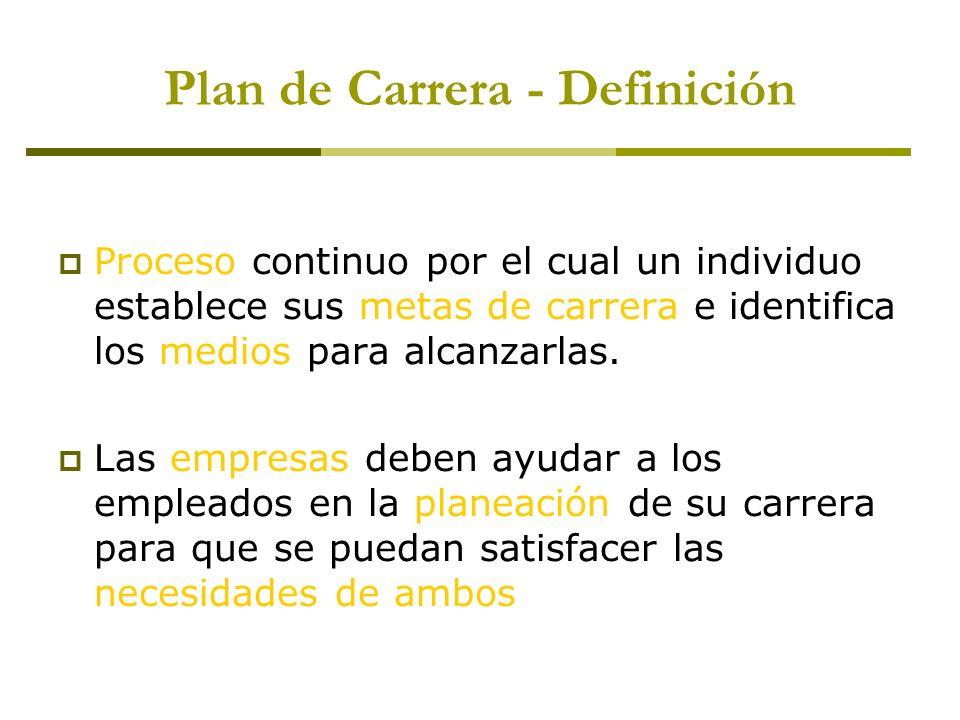 Plan de Carrera - Definición