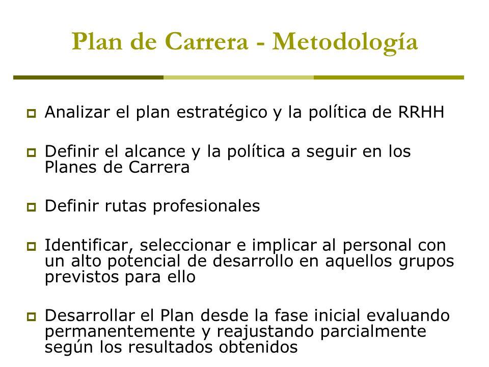 Plan de Carrera - Metodología