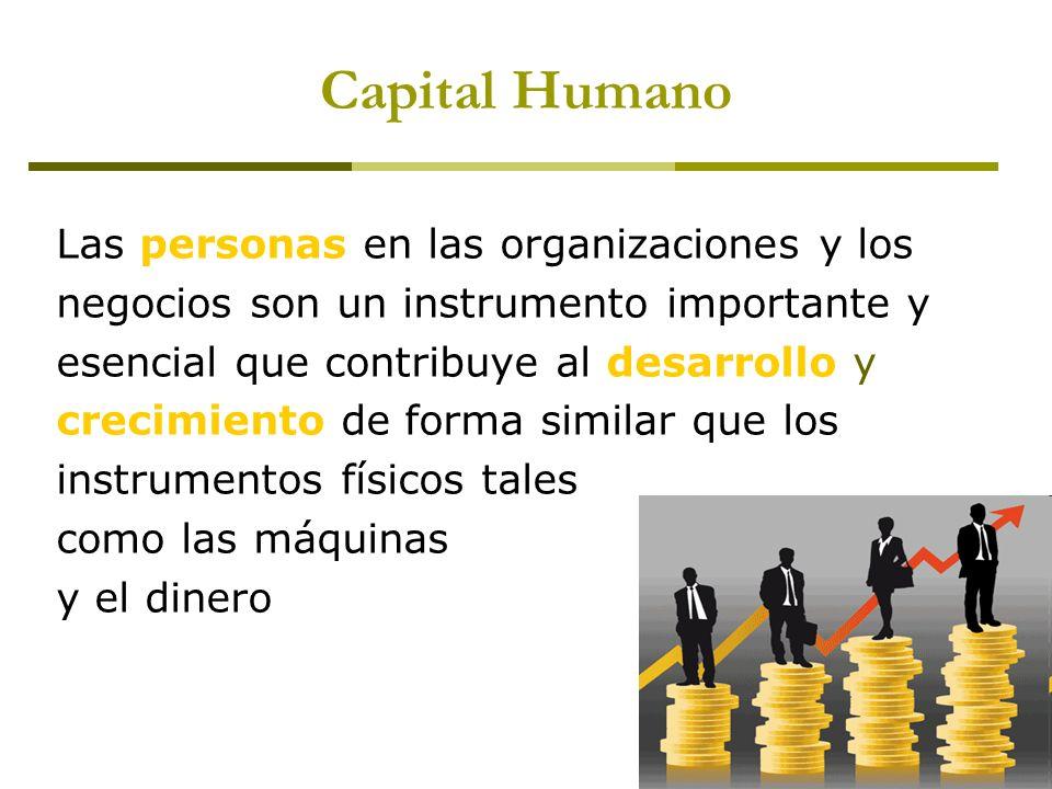Capital Humano Las personas en las organizaciones y los