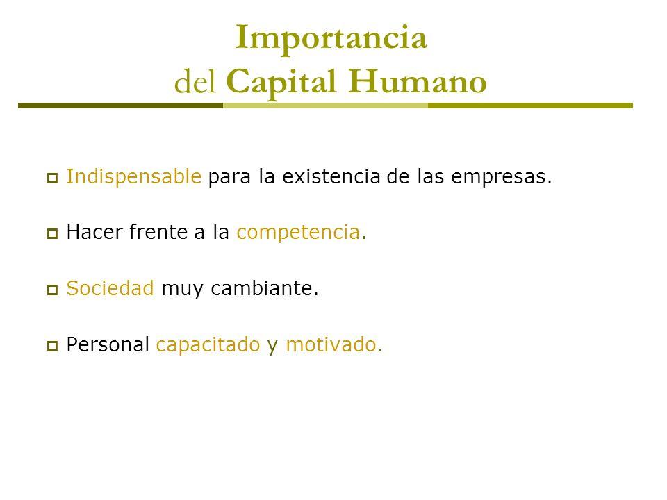 Importancia del Capital Humano